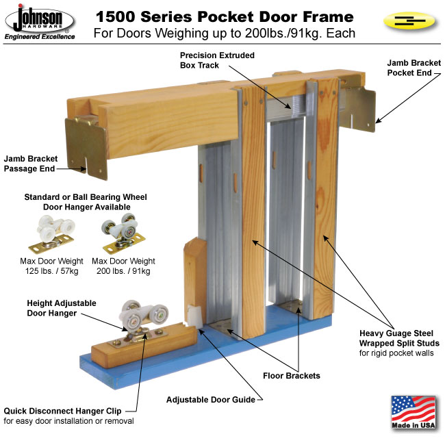 pocket door installation instructions