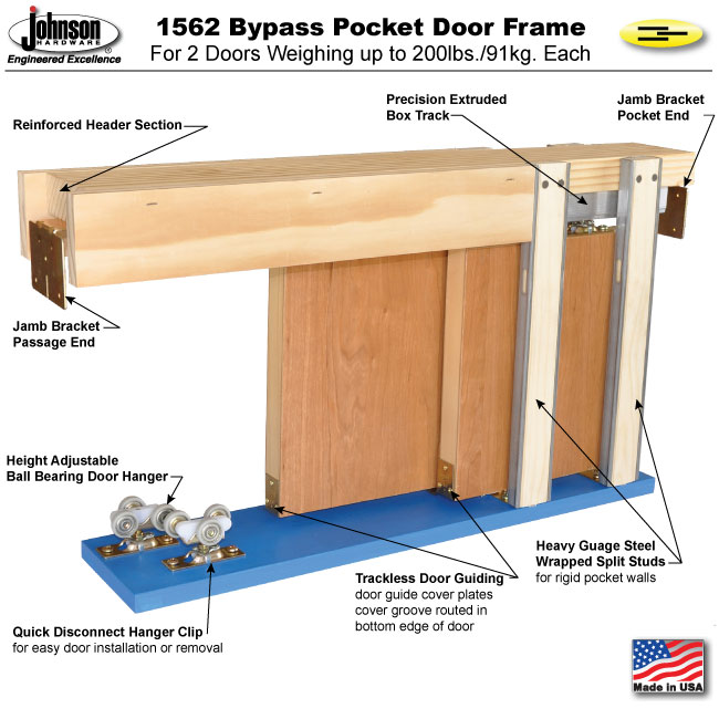 Pocket Door Frame 1562 Kit: BYPASS